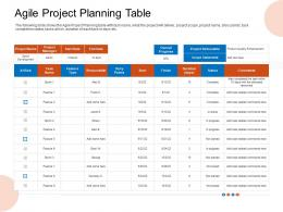 Agile Project Planning Table Comments Ppt Icons