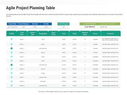 Agile Project Planning Table Ppt Powerpoint Presentation Layouts Ideas