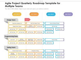 Agile Project Quarterly Roadmap Template For Multiple Teams