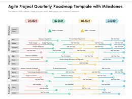 Agile Project Quarterly Roadmap Template With Milestones