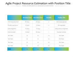 Agile Project Resource Estimation With Position Title
