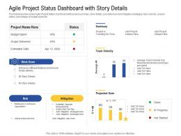 Agile Project Status Dashboard With Story Details Delivered Ppt Powerpoint Presentation Styles Introduction