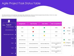 Agile Project Task Status Table Assigned Ppt Powerpoint Presentation Information
