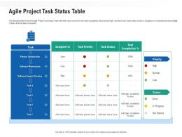 Agile Project Task Status Table Ppt Powerpoint Presentation Outline Examples