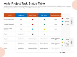 Agile Project Task Status Table Priority Ppt Introduction
