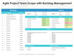 Agile Project Team Scope With Backlog Management