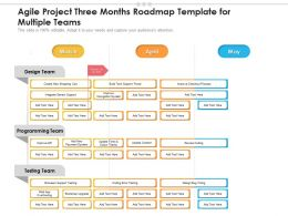 Agile Project Three Months Roadmap Template For Multiple Teams