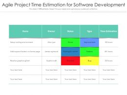 Agile Project Time Estimation For Software Development