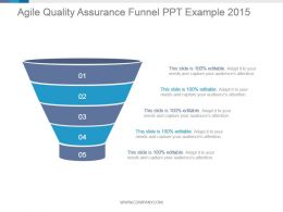 Agile Quality Assurance Funnel Ppt Example 2015