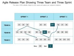 Agile Release Plan Showing Three Team And Three Sprint