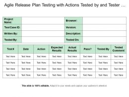 Agile Release Plan Testing With Actions Tested By And Tester Comment