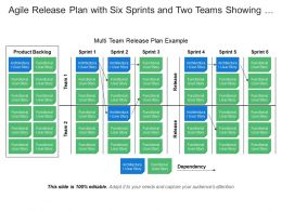 Agile Release Plan With Six Sprints And Two Teams Showing Product Backlog