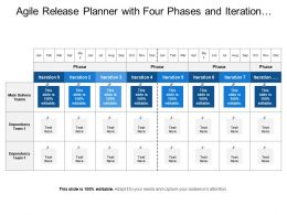 Agile Release Planner With Four Phases And Iteration Showing Team Dependencies