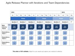 Agile Release Planner With Iterations And Team Dependencies