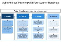 Agile Release Planning With Four Quarter Roadmap