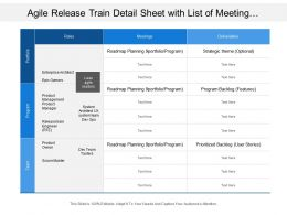 Agile Release Train Detail Sheet With List Of Meeting And Deliverable At Each Level