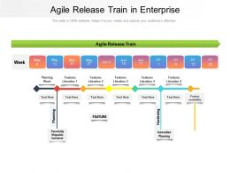 Agile Release Train In Enterprise
