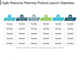 Agile Resource Planning Product Launch Objectives Marketing Frameworks Cpb