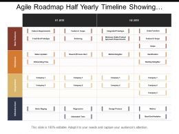 Agile Roadmap Half Yearly Timeline Showing Frontend Prototype Design Process