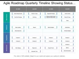 Agile Roadmap Quarterly Timeline Showing Status Updates Onboarding Flow