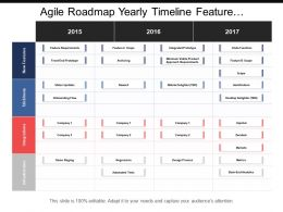 Agile Roadmap Yearly Timeline Feature Requirements Integrated Prototype
