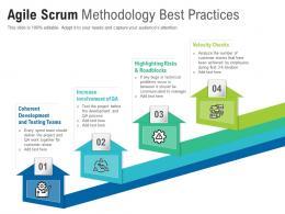 Agile Scrum Methodology Best Practices