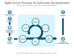 Agile Scrum Process For Software Development