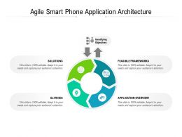 Agile Smart Phone Application Architecture