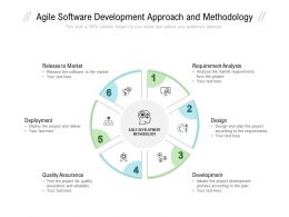 Agile Software Development Approach And Methodology