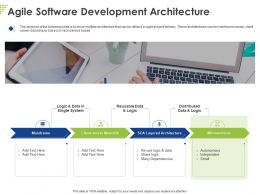 Agile Software Development Architecture Ppt Powerpoint Presentation Outline Professional