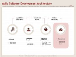 Agile Software Development Architecture Reusable Ppt Powerpoint Presentation Pictures