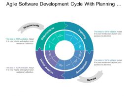 Agile Software Development Cycle With Planning And Requirement
