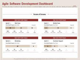 Agile Software Development Dashboard Gadget Ppt Powerpoint Presentation File Format