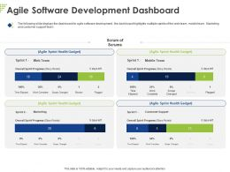 Agile Software Development Dashboard Ppt Powerpoint Presentation Icon Samples