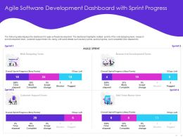 Agile Software Development Dashboard With Sprint Progress Blocker Ppt Powerpoint Presentation Show