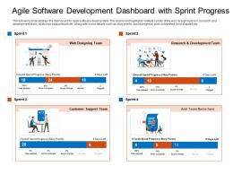Agile Software Development Dashboard With Sprint Progress Ppt Diagrams
