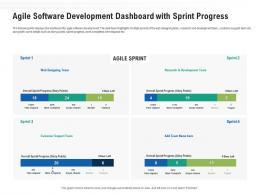 Agile Software Development Dashboard With Sprint Progress Ppt Microsoft
