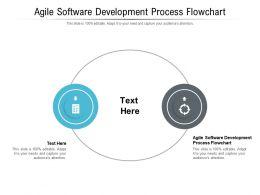 Agile Software Development Process Flowchart Ppt Powerpoint Presentation Infographics Vector Cpb