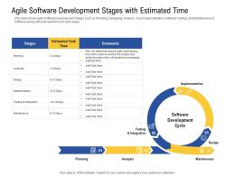 Agile Software Development Stages With Estimated Time Planning Ppt Layout
