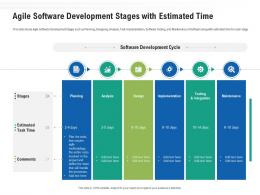Agile Software Development Stages With Estimated Time Ppt Themes