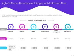 Agile Software Development Stages With Estimated Time Testing Ppt Powerpoint Presentation Deck