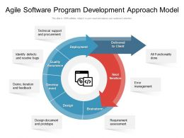 Agile Software Program Development Approach Model