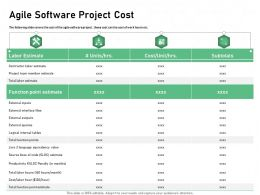 Agile Software Project Cost Estimate Ppt Powerpoint Presentation Visual Aids Pictures