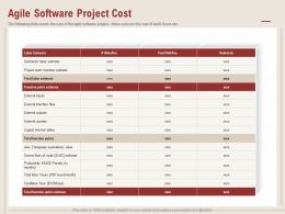 Agile Software Project Cost Labor Estimate Ppt Powerpoint Presentation Deck