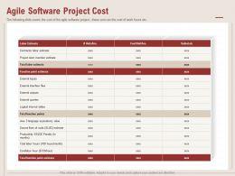 Agile Software Project Cost Labor Estimate Ppt Powerpoint Presentation Deck