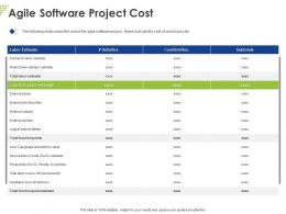Agile Software Project Cost Ppt Powerpoint Presentation Icon Background Images