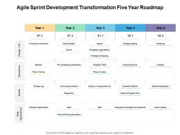 Agile Sprint Development Transformation Five Year Roadmap