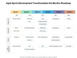 Agile Sprint Development Transformation Six Months Roadmap
