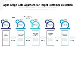 Agile Stage Gate Approach For Target Customer Validation