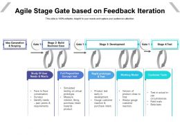 Agile Stage Gate Based On Feedback Iteration